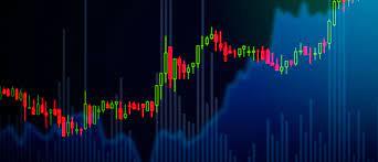 Графики Форекс и исторические цены